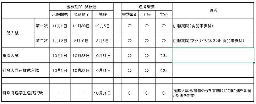 2021入試日程.jpg